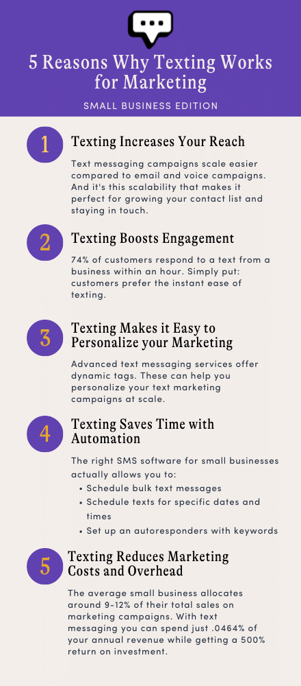 5 Reasons Why Texting Works for Marketing Infographic