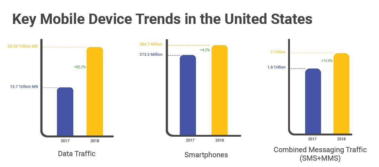 Key_Mobile_Device_Trends_in_the_US.jpg
